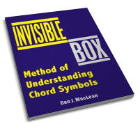 """Invisible Box"" Method of Understanding Chord Symbols"